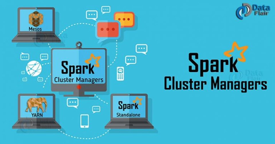 apache-spark-cluster-managers-yarn-mesos-standalone-768x402-1