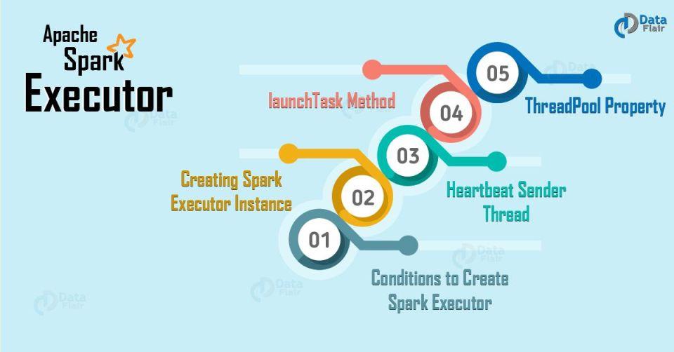 Apache-Spark-Executor-01
