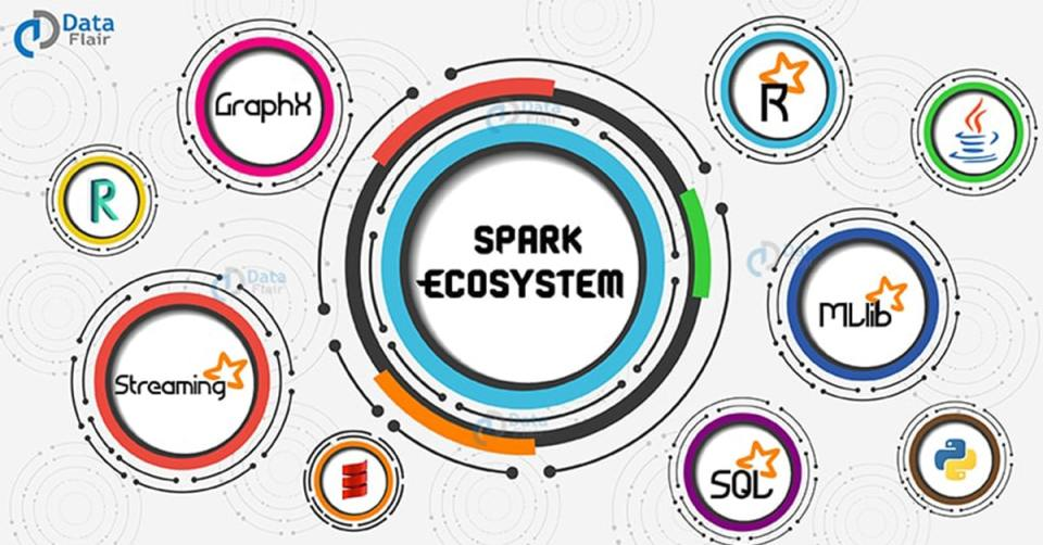 apachr-spark-ecosystem-components-1