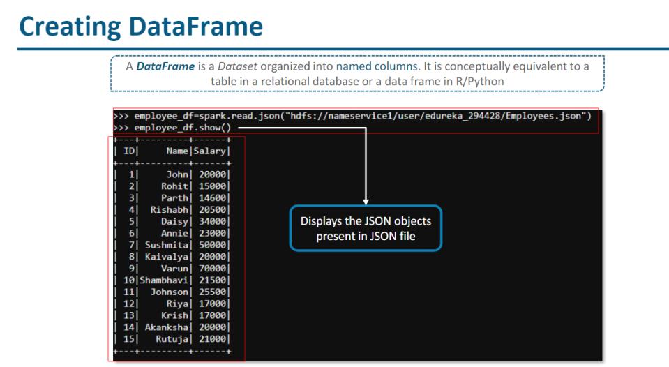 data frame1