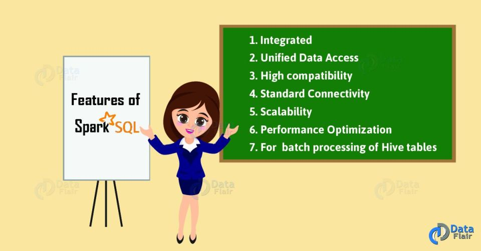 Features-of-Spark-SQL-01