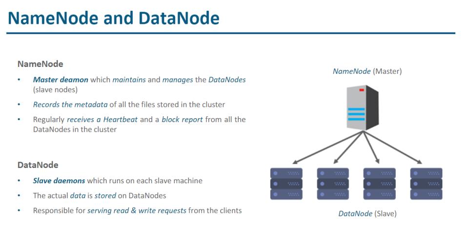 name node