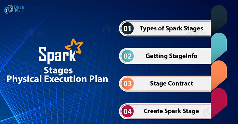 Spark-Stage-An-Introduction-to-Physical-Execution-plan