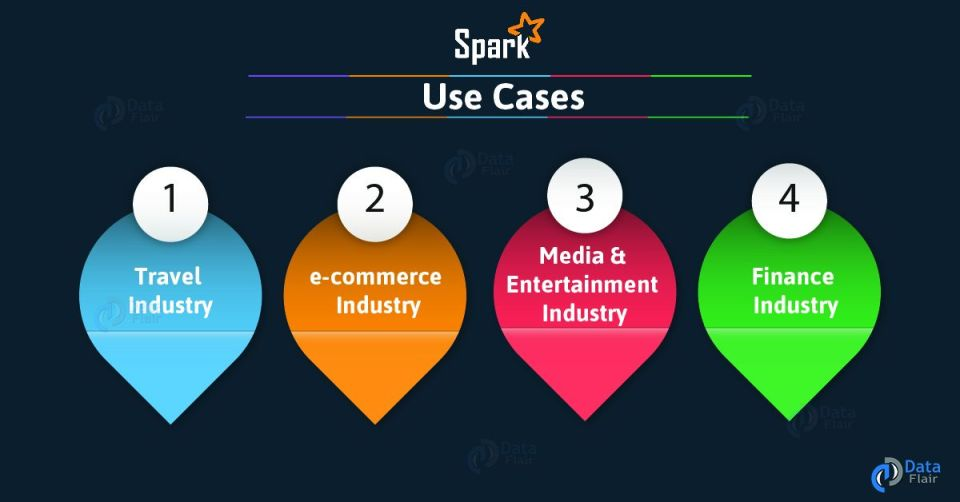 Spark-Use-Cases-01-1