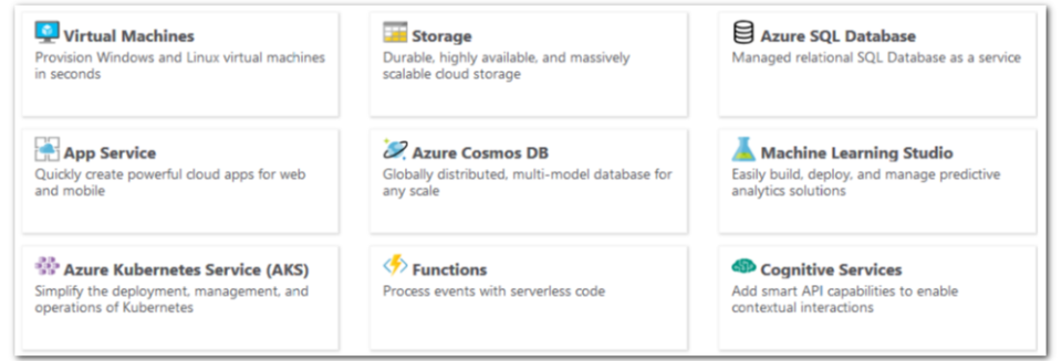 0403-Azure-products-overview
